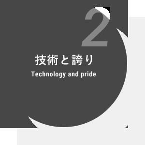 技術と誇り